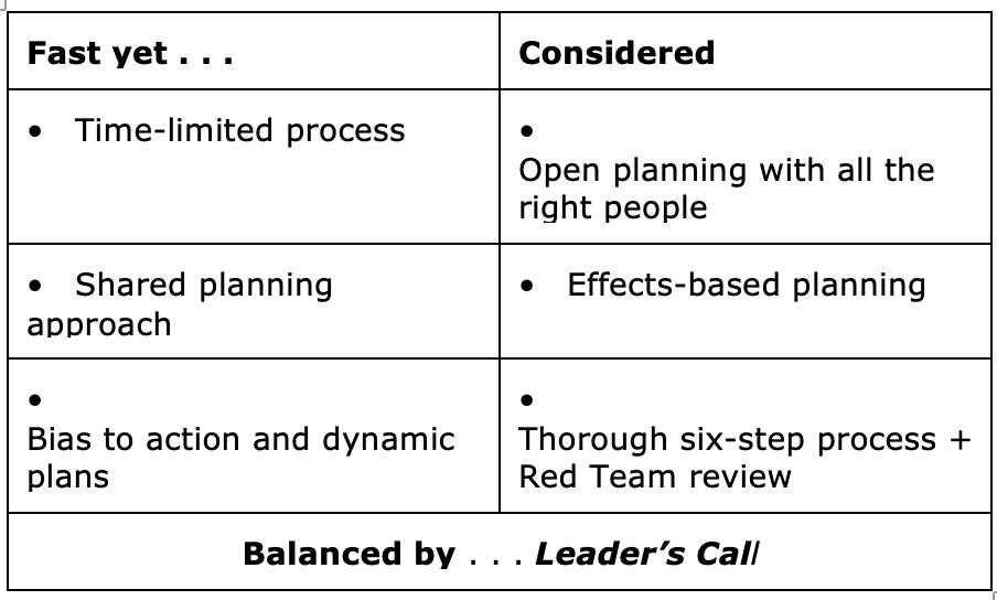Flex Planning