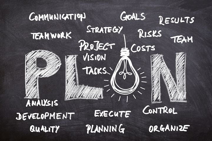 Planning - The first step in the flex cycle